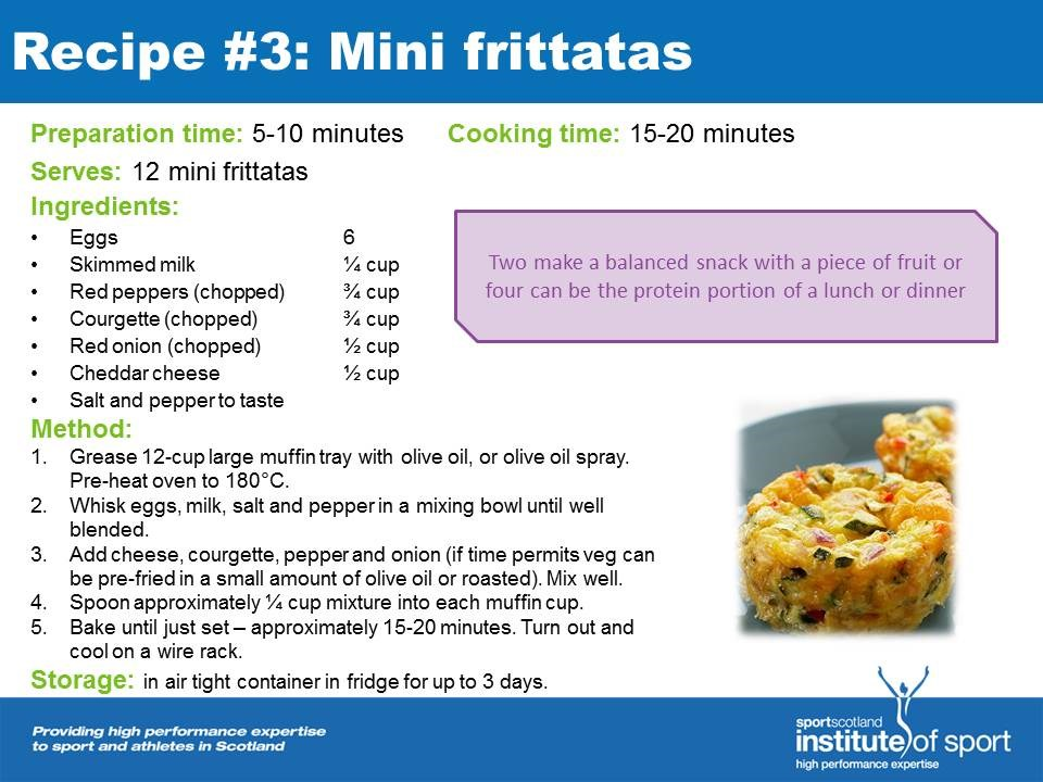 Recipe for success: Mini Frittatas